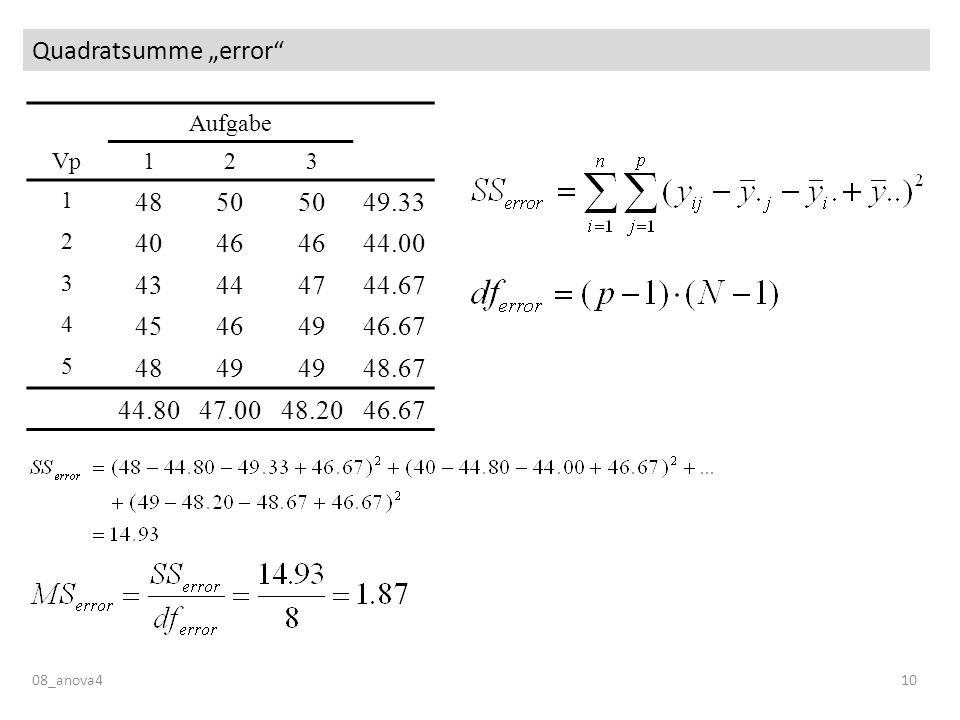 """Quadratsumme """"error Aufgabe. Vp. 1. 2. 3. 48. 50. 49.33. 40. 46. 44.00. 43. 44. 47. 44.67."""