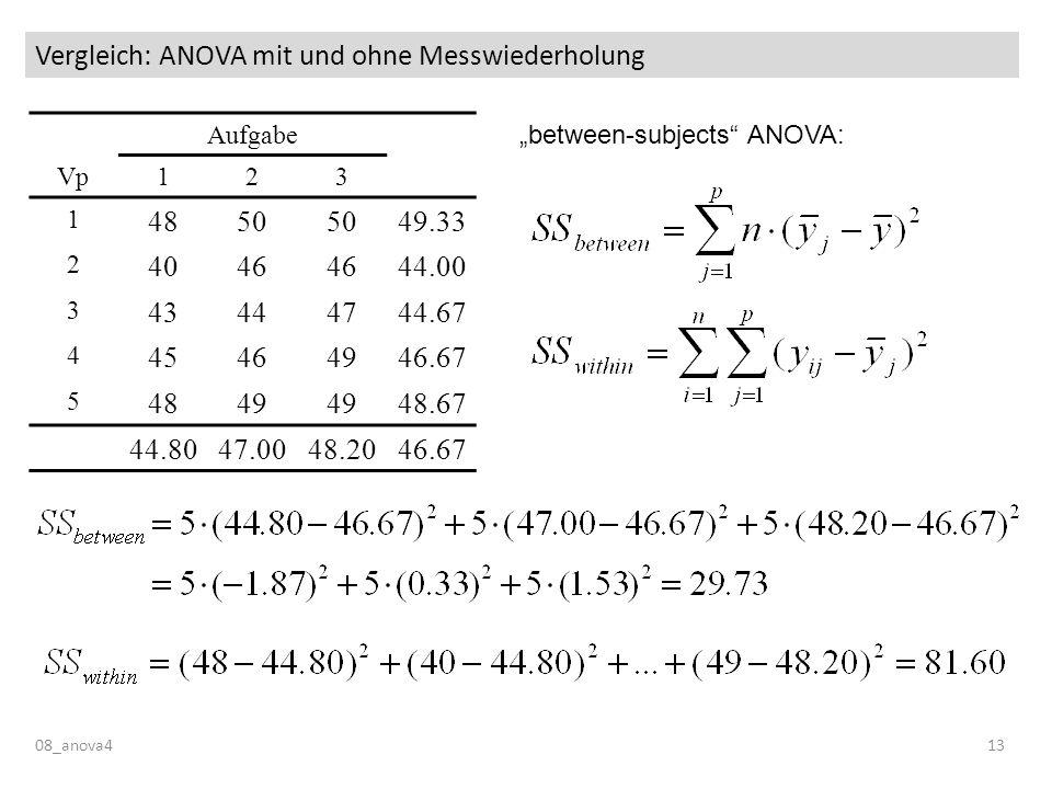 Vergleich: ANOVA mit und ohne Messwiederholung