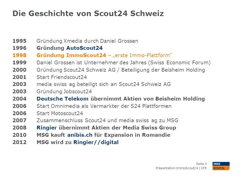 Die Geschichte von Scout24 Schweiz