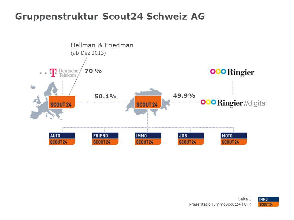 Gruppenstruktur Scout24 Schweiz AG