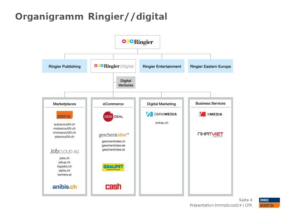 Organigramm Ringier//digital