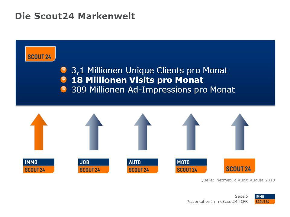 Die Scout24 Markenwelt 3,1 Millionen Unique Clients pro Monat