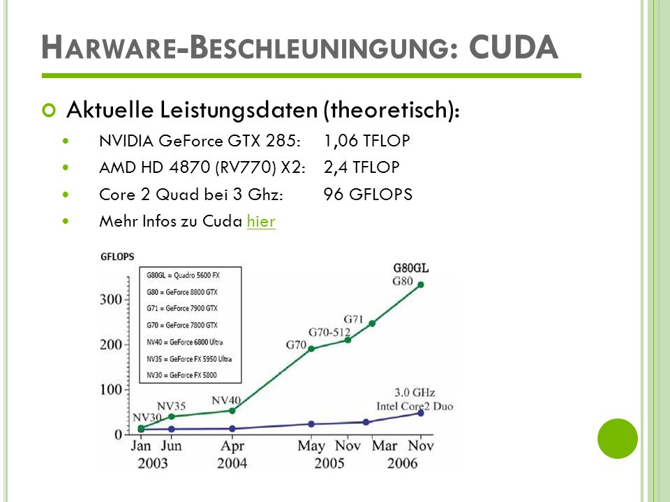 Harware-Beschleuningung: CUDA
