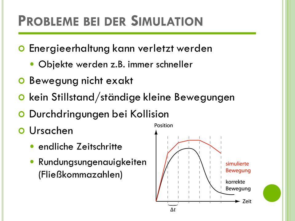 Probleme bei der Simulation