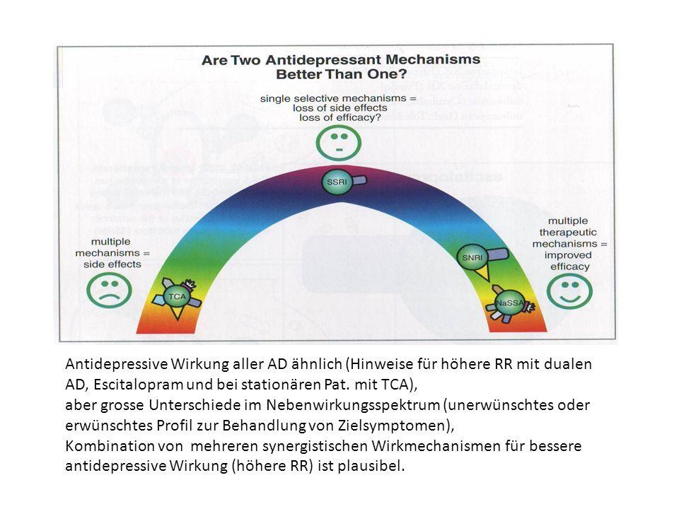 Antidepressive Wirkung aller AD ähnlich (Hinweise für höhere RR mit dualen AD, Escitalopram und bei stationären Pat. mit TCA),