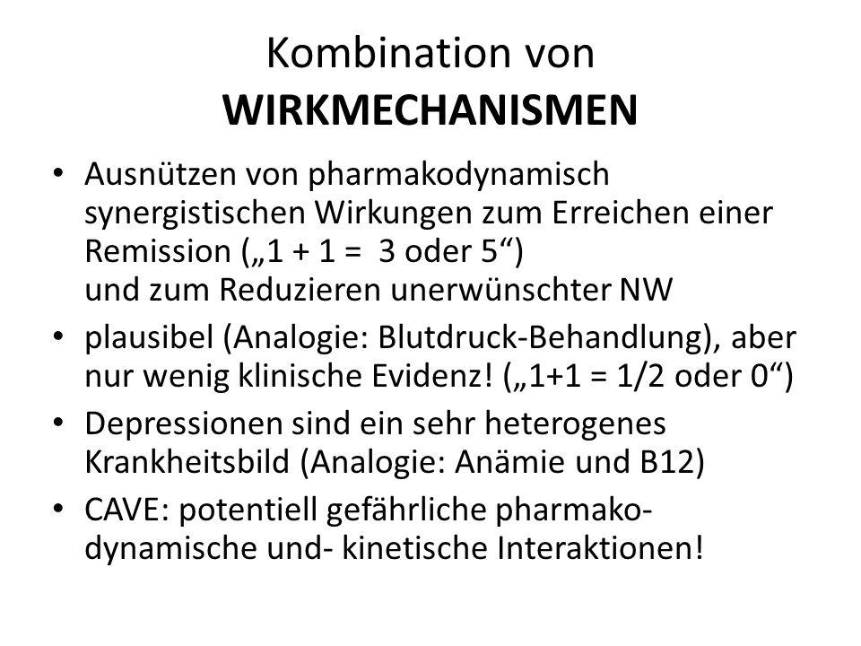 Kombination von WIRKMECHANISMEN