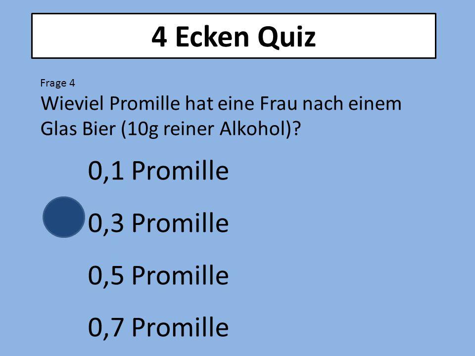 4 Ecken Quiz 0,1 Promille 0,3 Promille 0,5 Promille 0,7 Promille
