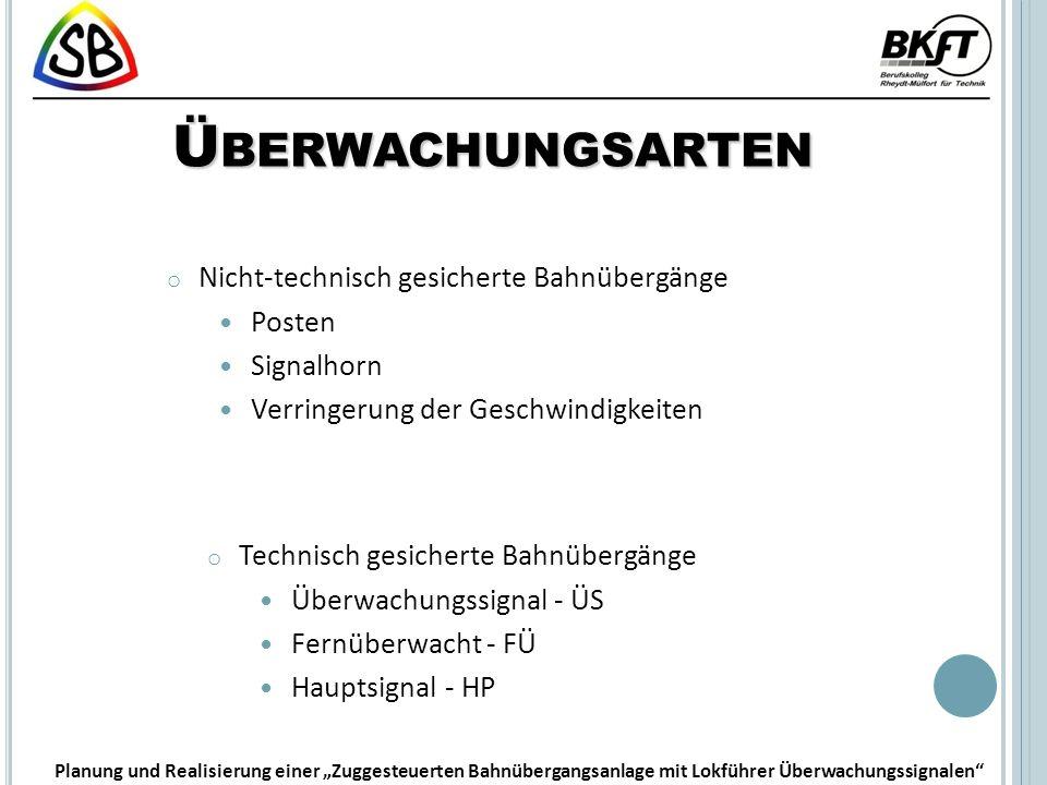 Überwachungsarten Nicht-technisch gesicherte Bahnübergänge Posten
