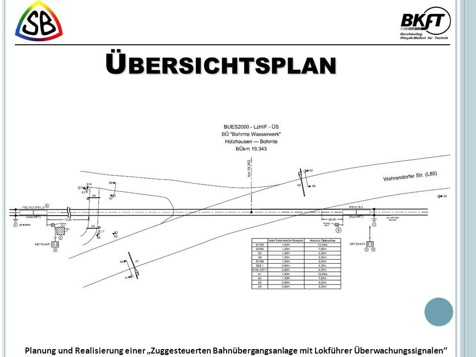 """Übersichtsplan Planung und Realisierung einer """"Zuggesteuerten Bahnübergangsanlage mit Lokführer Überwachungssignalen"""
