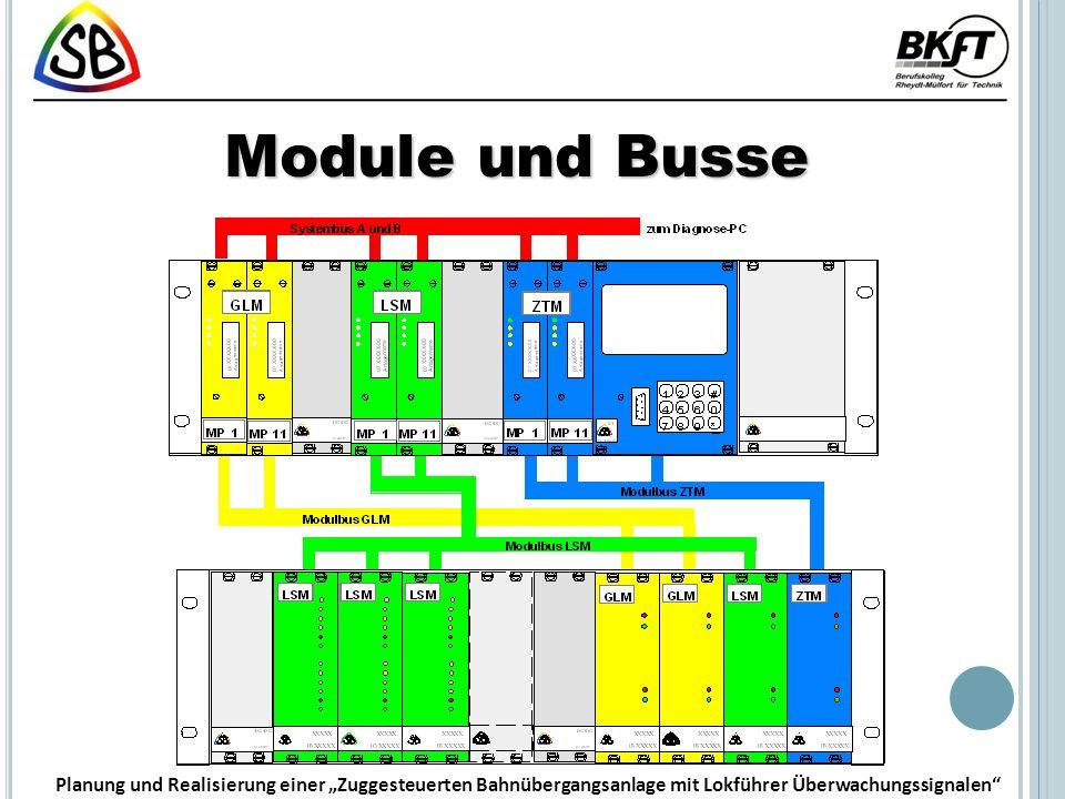 """Module und Busse Planung und Realisierung einer """"Zuggesteuerten Bahnübergangsanlage mit Lokführer Überwachungssignalen"""