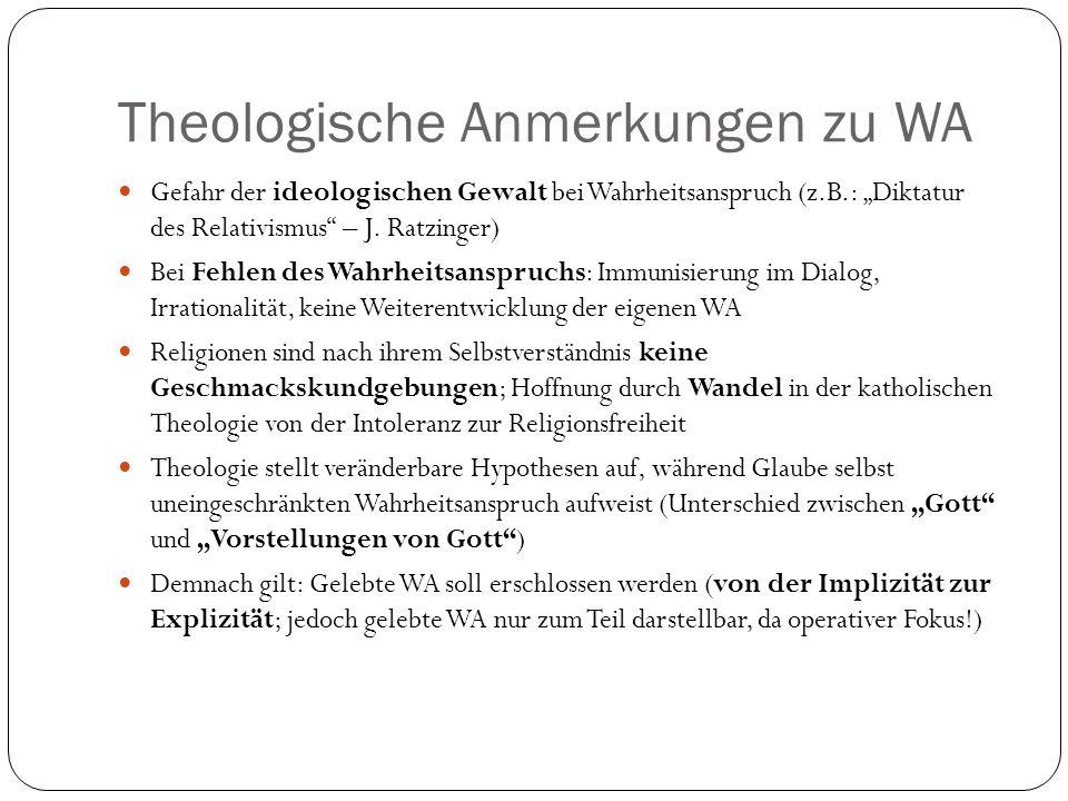 Theologische Anmerkungen zu WA