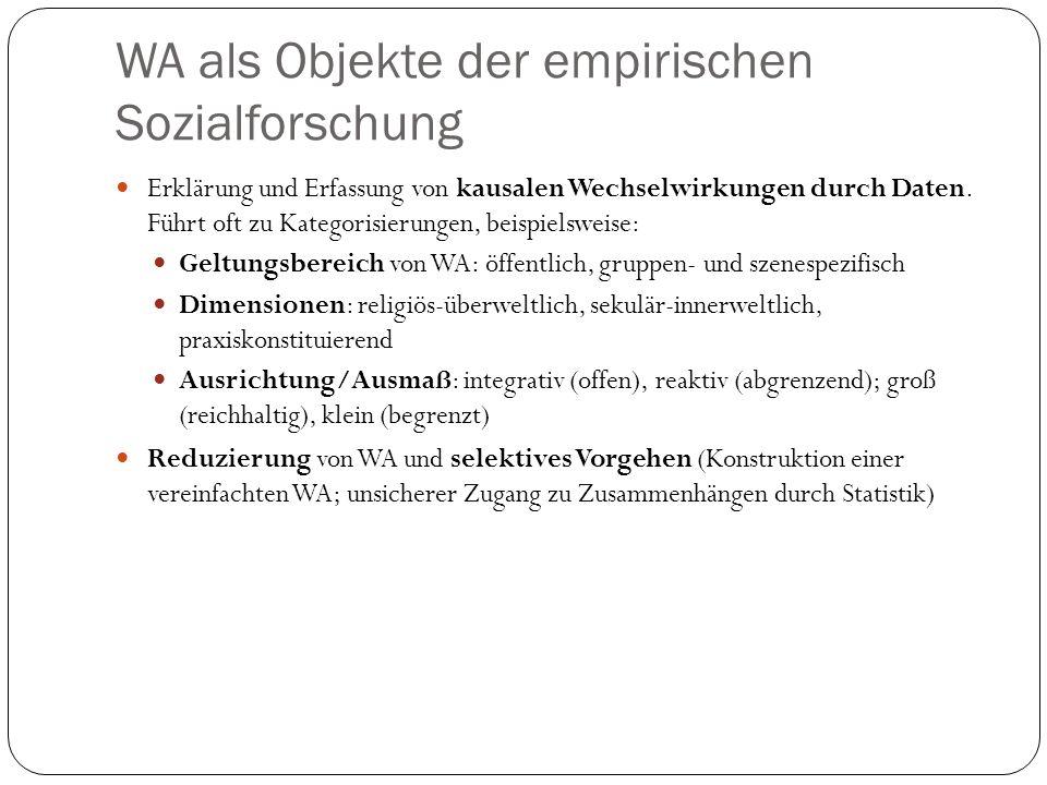 WA als Objekte der empirischen Sozialforschung