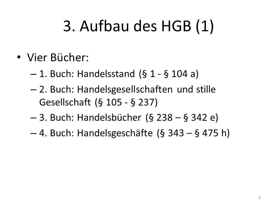 3. Aufbau des HGB (1) Vier Bücher: