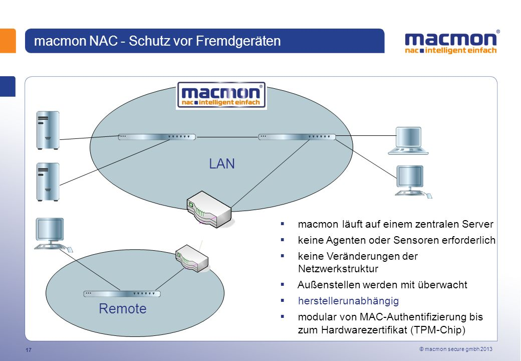 macmon NAC - Schutz vor Fremdgeräten