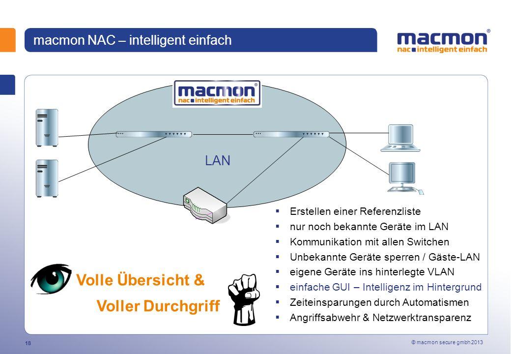 macmon NAC – intelligent einfach