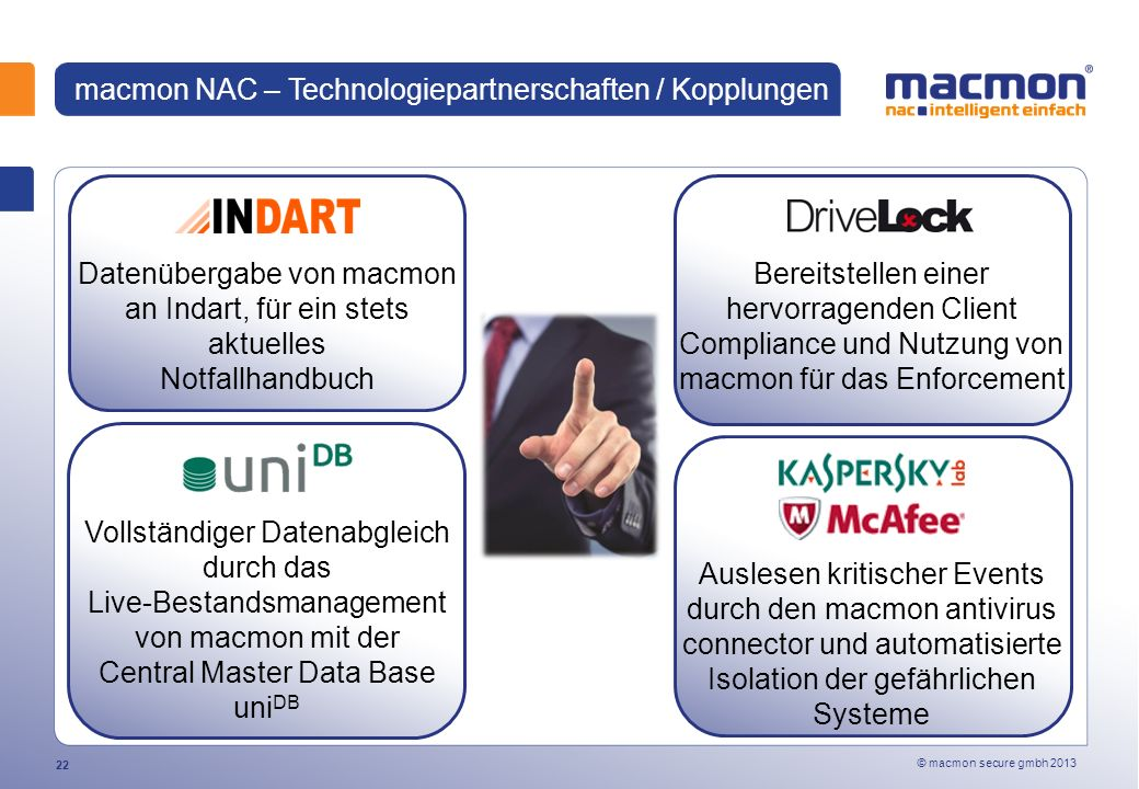 macmon NAC – Technologiepartnerschaften / Kopplungen