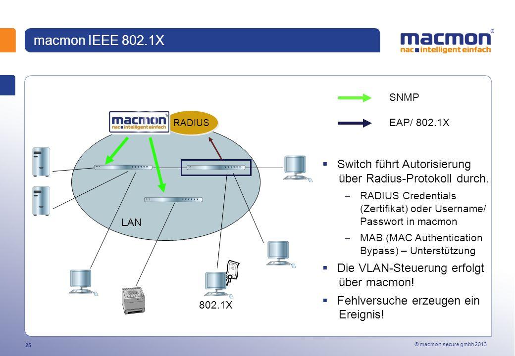 macmon IEEE 802.1X SNMP. EAP/ 802.1X. RADIUS. LAN. 802.1X. Switch führt Autorisierung über Radius-Protokoll durch.