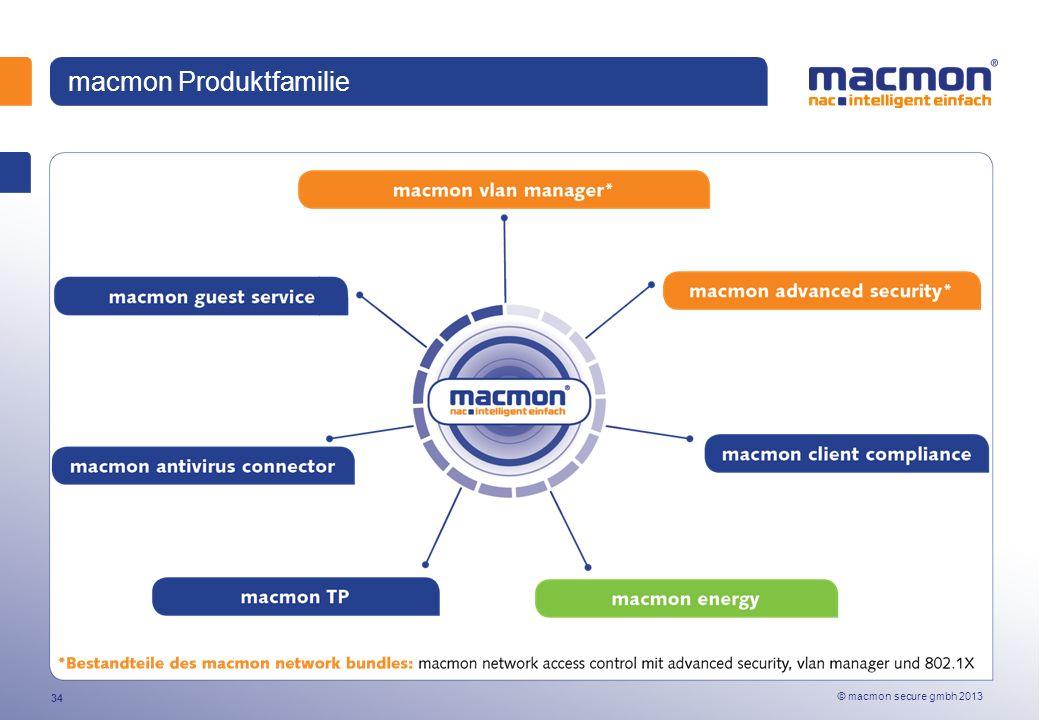 macmon Produktfamilie