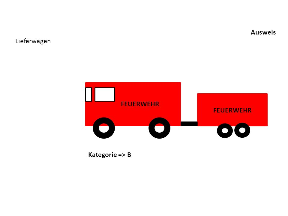 Ausweis Lieferwagen FEUERWEHR FEUERWEHR Kategorie => B