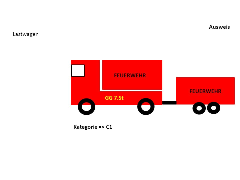 Ausweis Lastwagen FEUERWEHR GG 7.5t FEUERWEHR Kategorie => C1
