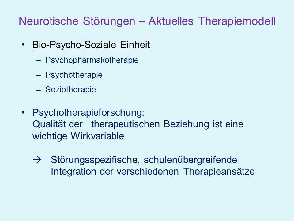 Neurotische Störungen – Aktuelles Therapiemodell