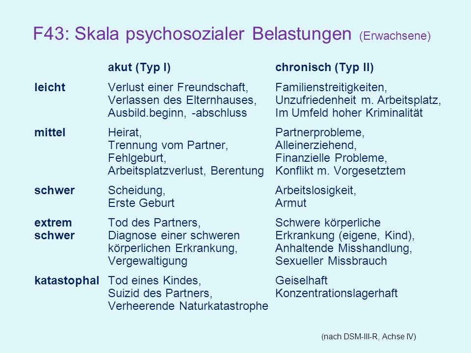 F43: Skala psychosozialer Belastungen (Erwachsene)