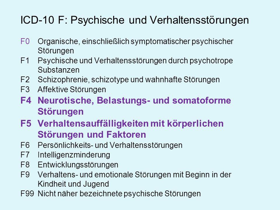 ICD-10 F: Psychische und Verhaltensstörungen