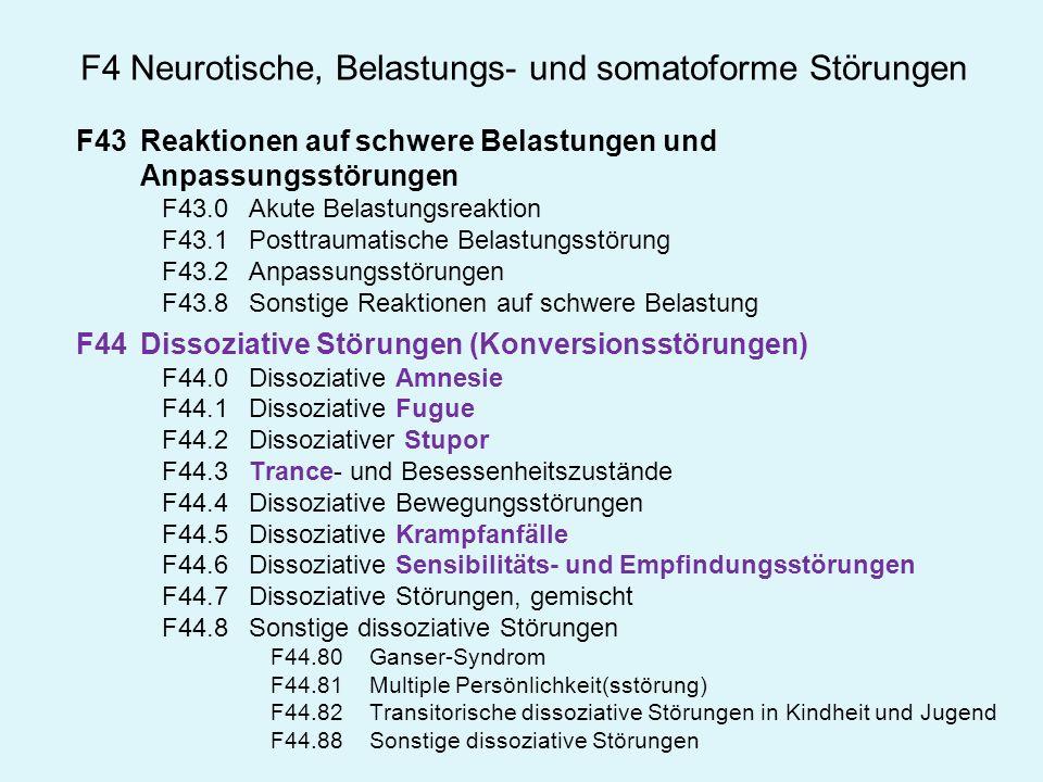 F4 Neurotische, Belastungs- und somatoforme Störungen