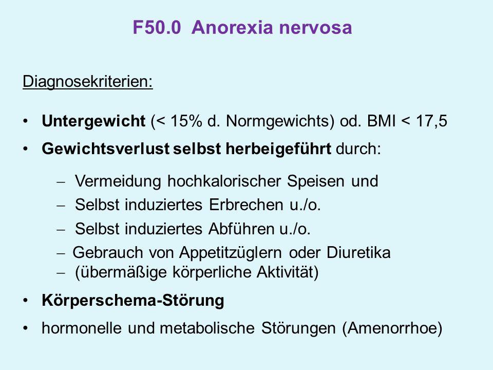 F50.0 Anorexia nervosa Diagnosekriterien: