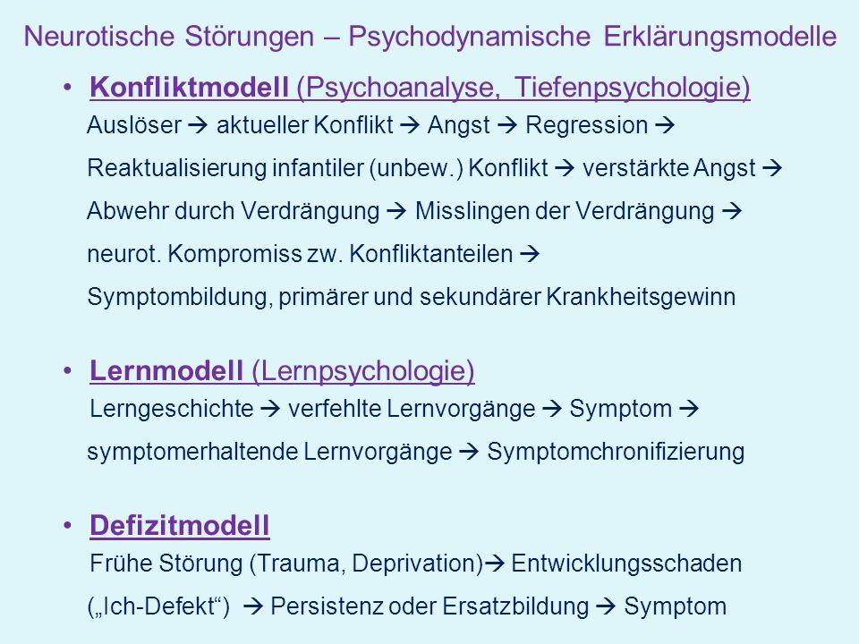 Neurotische Störungen – Psychodynamische Erklärungsmodelle