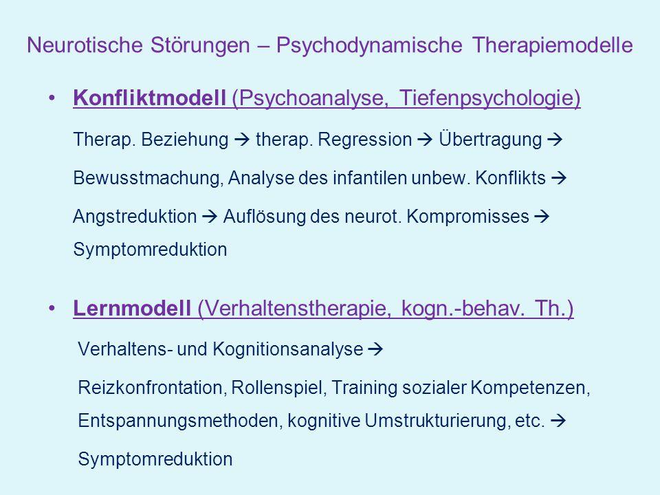 Neurotische Störungen – Psychodynamische Therapiemodelle