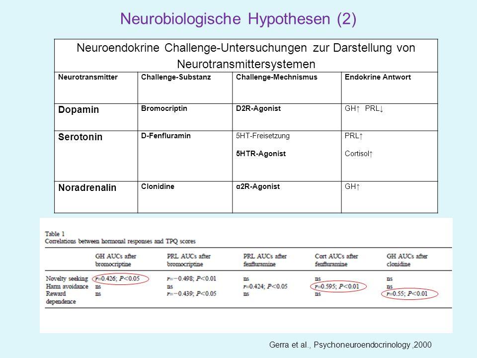Gerra et al., Psychoneuroendocrinology ,2000