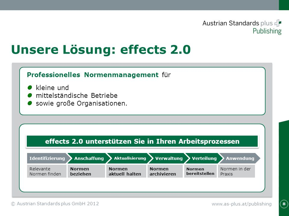 Unsere Lösung: effects 2.0