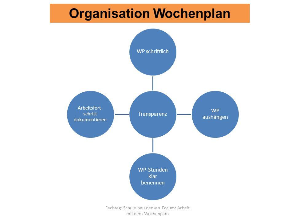 Organisation Wochenplan