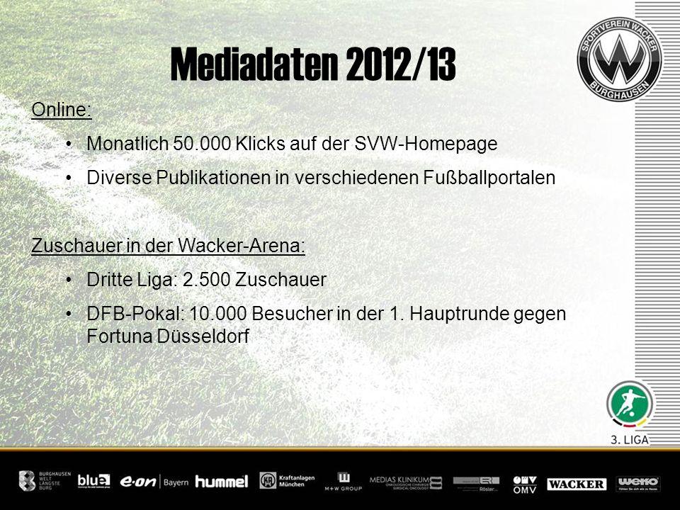Mediadaten 2012/13 Online: Monatlich 50.000 Klicks auf der SVW-Homepage. Diverse Publikationen in verschiedenen Fußballportalen.