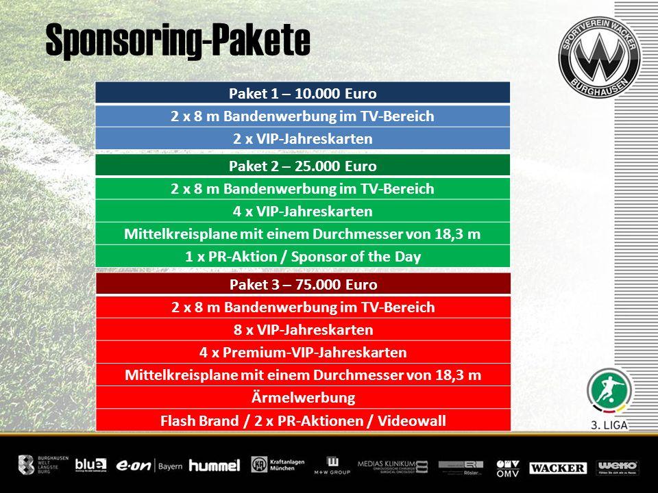 Sponsoring-Pakete Paket 1 – 10.000 Euro