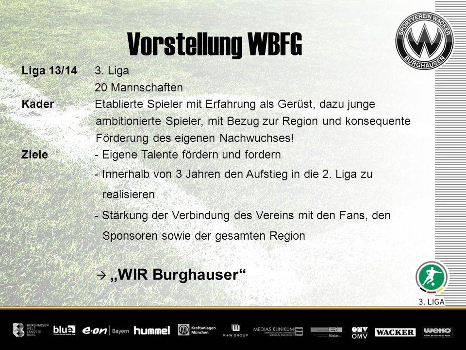 Vorstellung WBFG Liga 13/14 3. Liga 20 Mannschaften