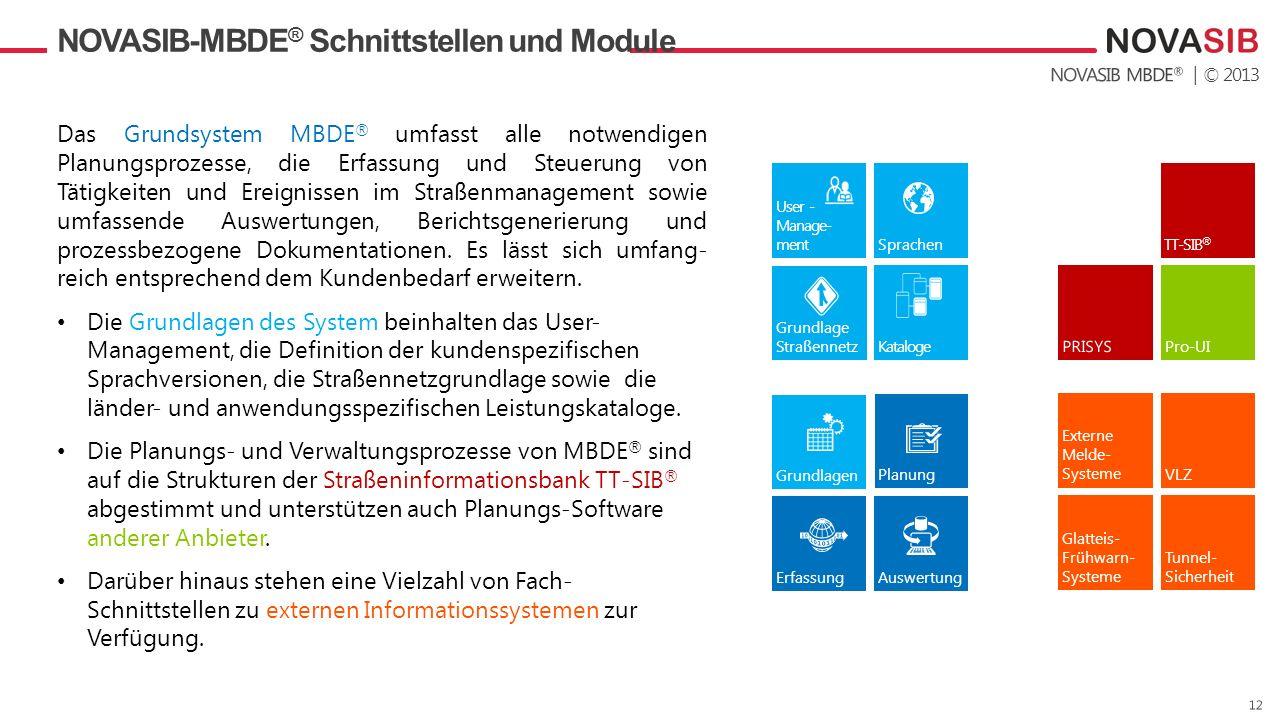 NOVASIB-MBDE® Schnittstellen und Module