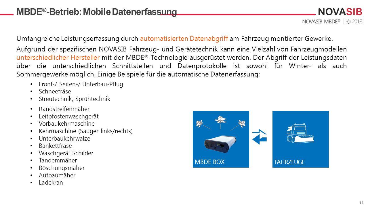 MBDE®-Betrieb: Mobile Datenerfassung