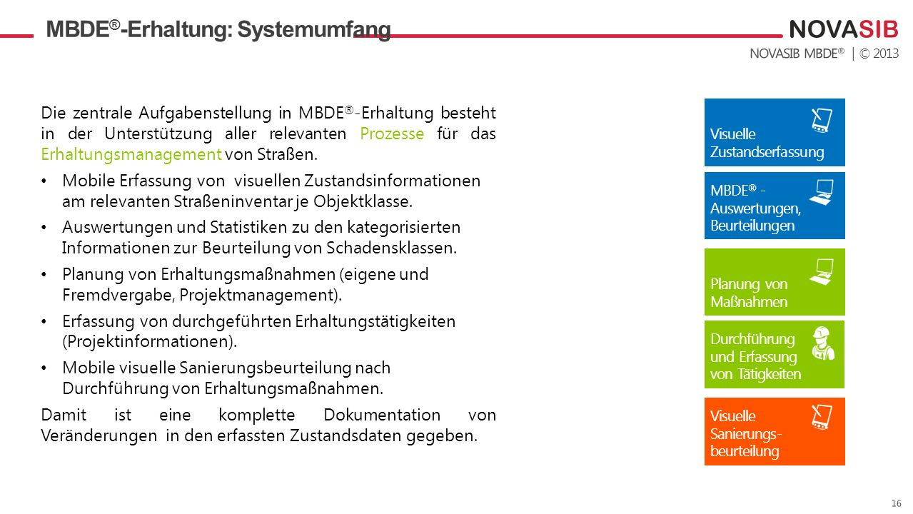 MBDE®-Erhaltung: Systemumfang