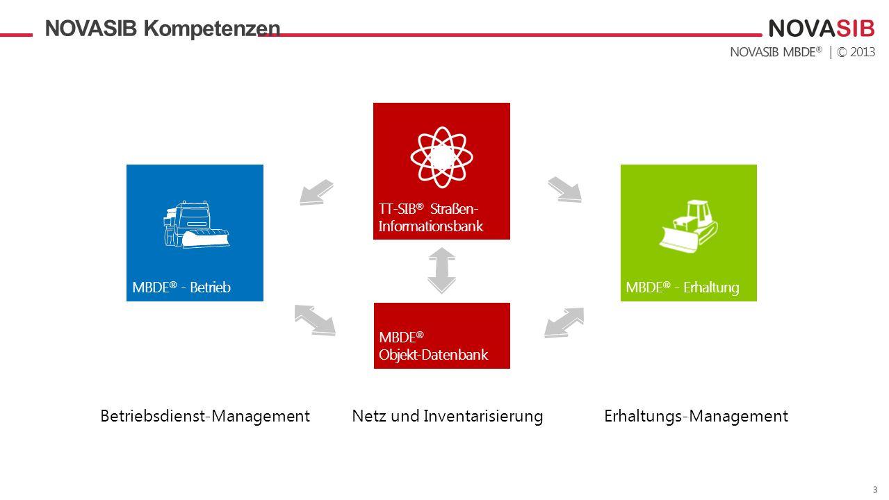 NOVASIB Kompetenzen Betriebsdienst-Management