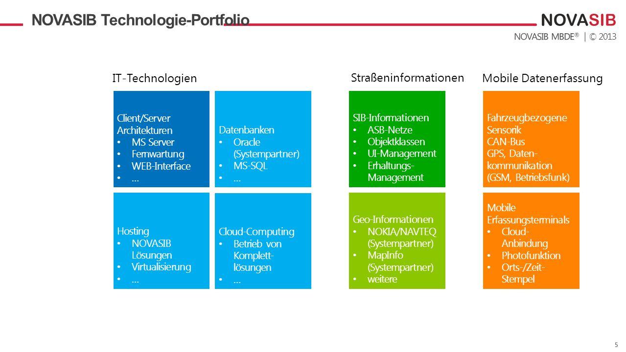 NOVASIB Technologie-Portfolio
