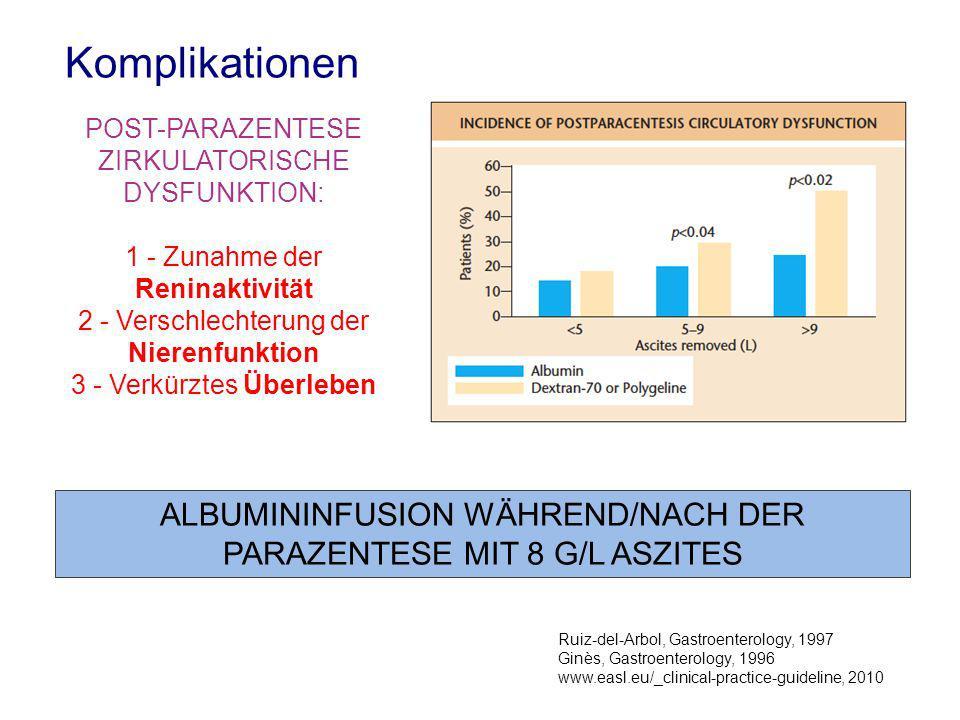 Komplikationen POST-PARAZENTESE ZIRKULATORISCHE DYSFUNKTION: 1 - Zunahme der Reninaktivität. 2 - Verschlechterung der Nierenfunktion.