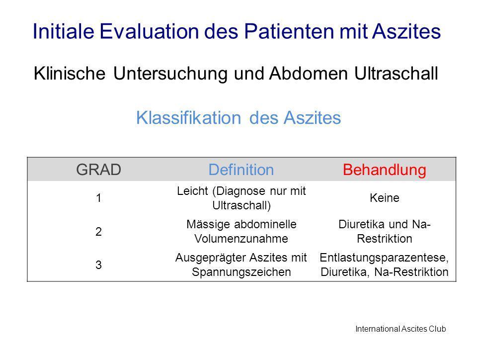 Initiale Evaluation des Patienten mit Aszites