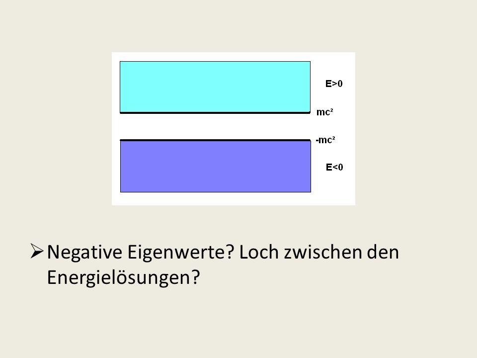 Negative Eigenwerte Loch zwischen den Energielösungen
