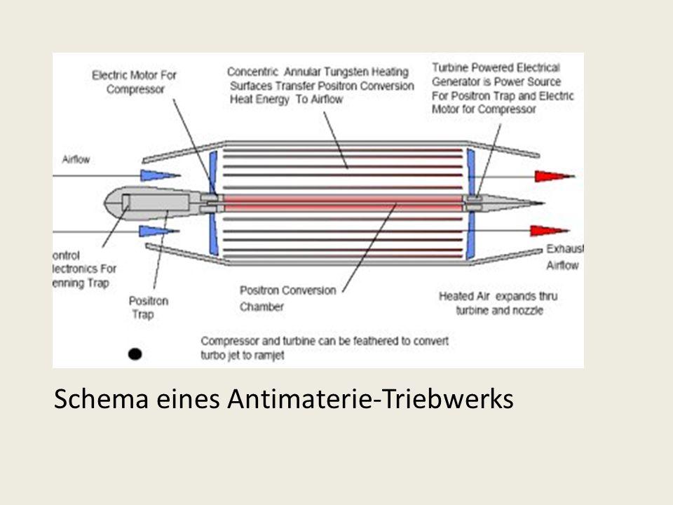 Schema eines Antimaterie-Triebwerks