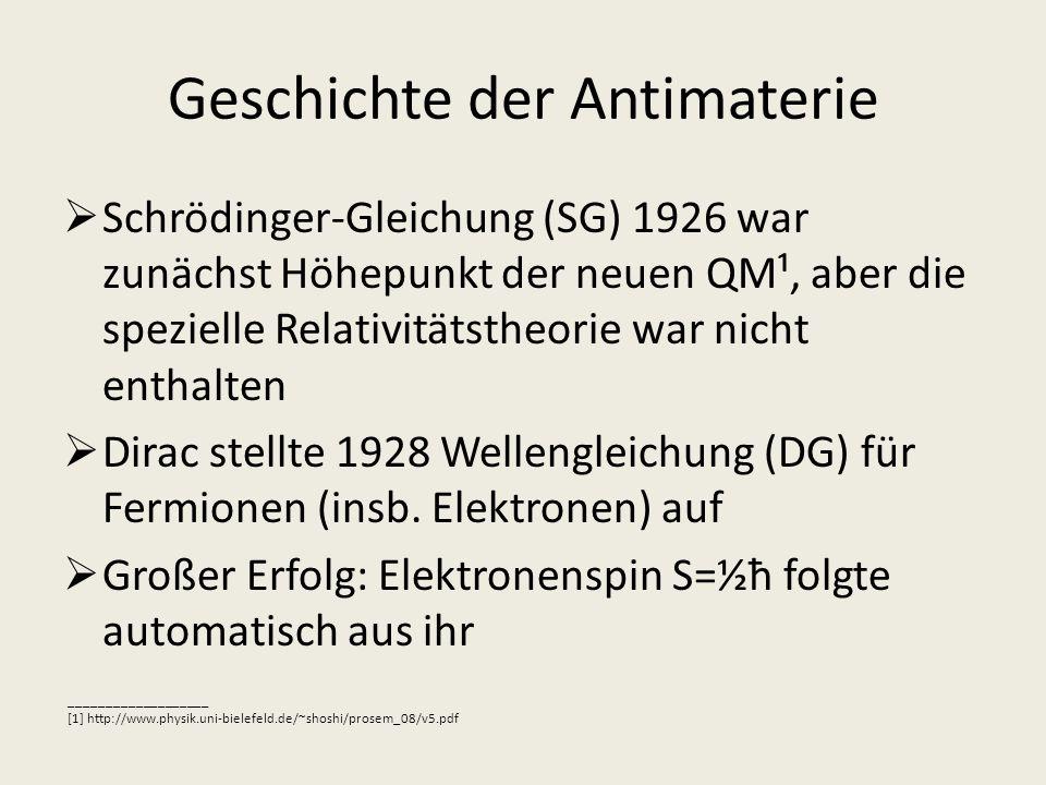 Geschichte der Antimaterie
