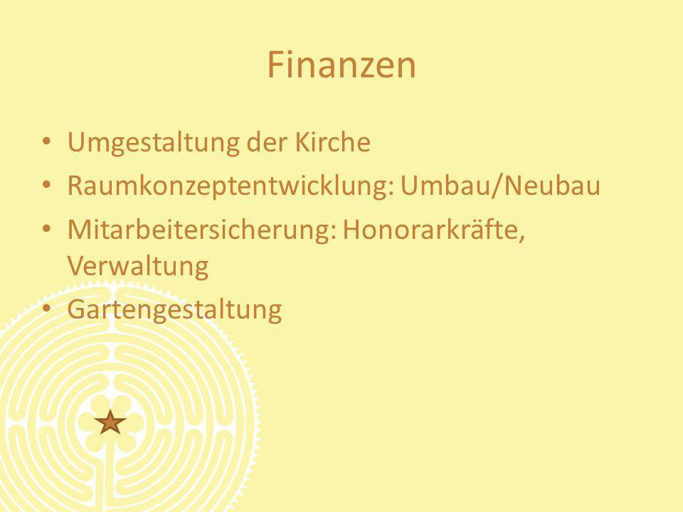 Finanzen Umgestaltung der Kirche Raumkonzeptentwicklung: Umbau/Neubau