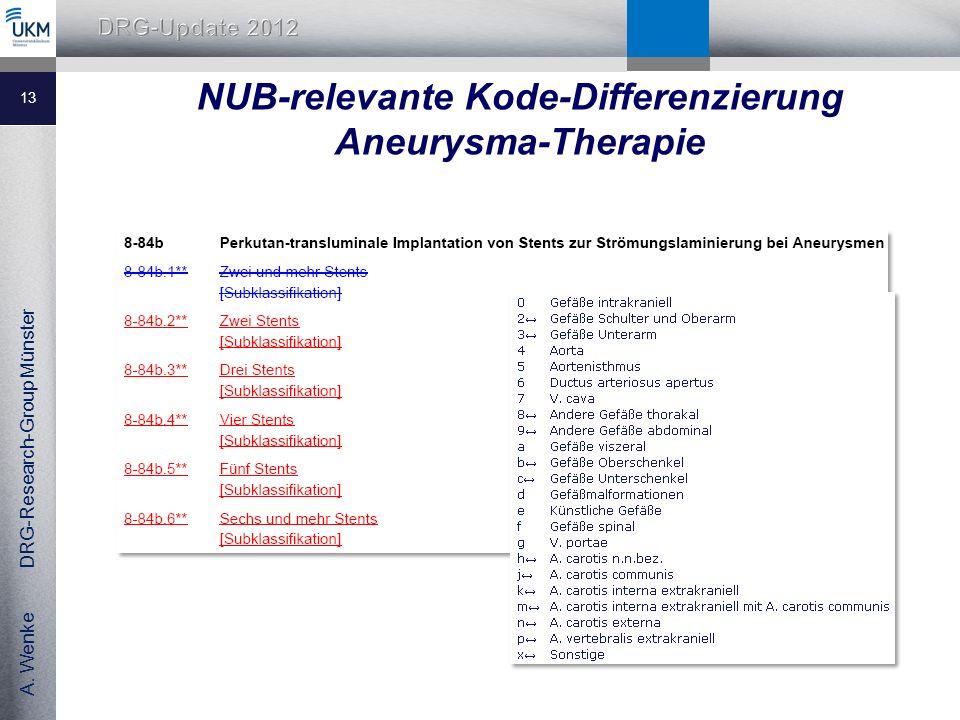NUB-relevante Kode-Differenzierung Aneurysma-Therapie