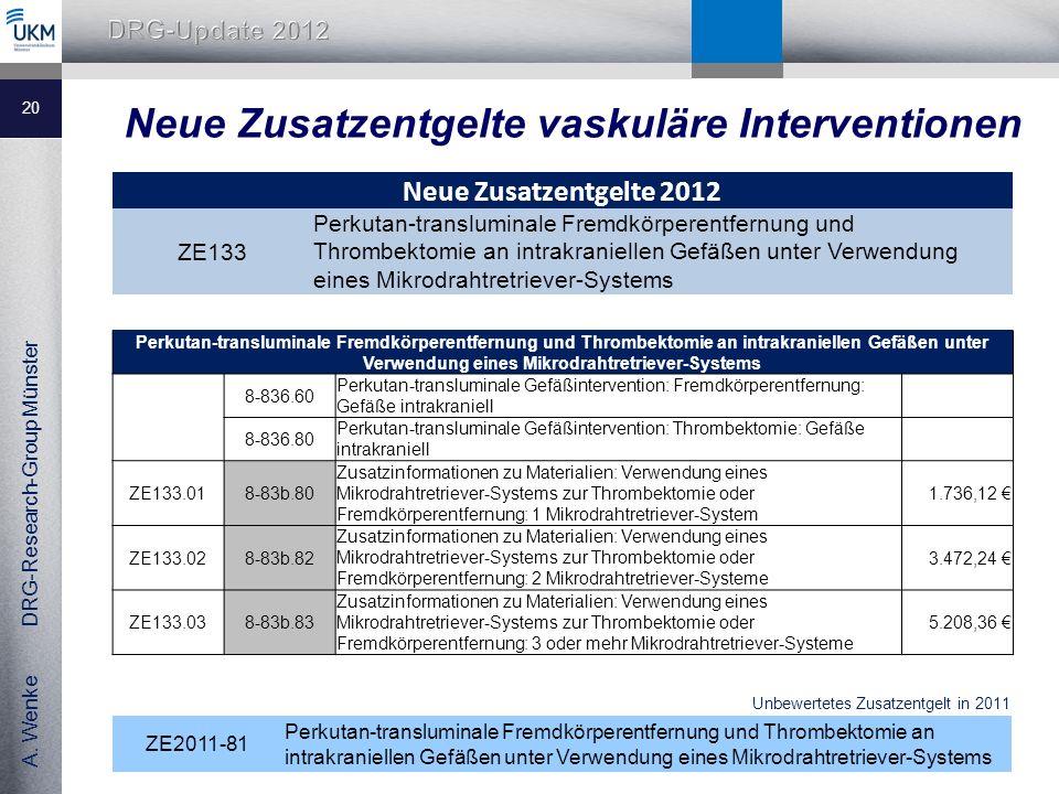 Neue Zusatzentgelte vaskuläre Interventionen